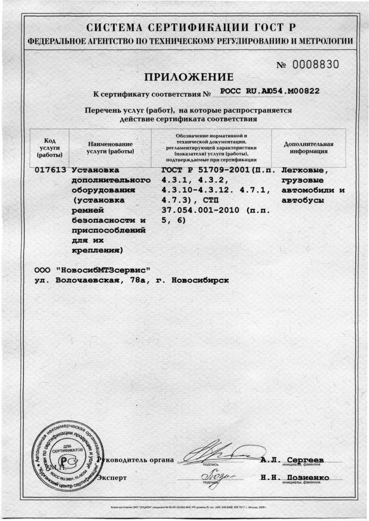 Сертификация ремни сертификация фруктовых смесей